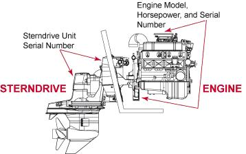 alpha 1 gen 2 parts diagram with 9929220 No Spark 2003 Mercruiser 5 7 With Thunderbolt Style Ignition on 602464 Help With Carb Part Number For 73 Mercury 7 5 Hp besides 9929220 No Spark 2003 Mercruiser 5 7 With Thunderbolt Style Ignition also Mercruiser tech drawings additionally Mercruiser 140 Outdrive Diagram besides I need help page.